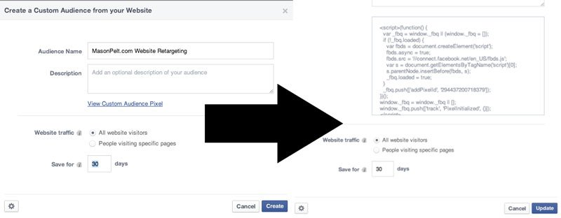 Facebook Marketing Code